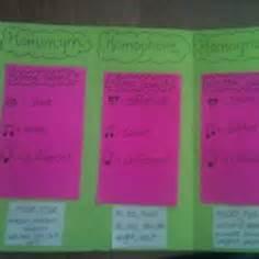 homophoneshomonyms images teaching language