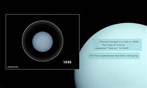 During Voyager 2s Visit In 1986 The Rings Of Uranus