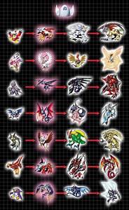 Armor Digivolution Chart 02 Love By Chameleon Veil