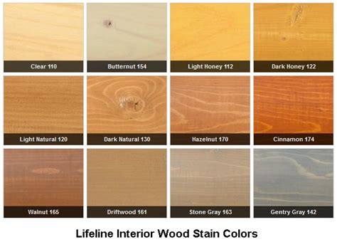 Interior Door Stain Colors by Wood Stain Colors