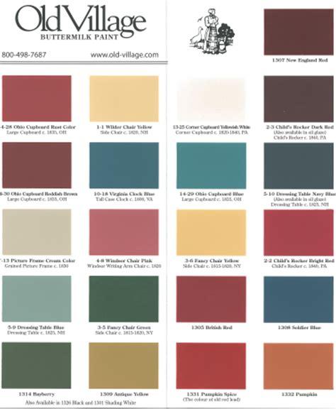 Chalkboard Ideas For Kitchen - milk paint color chart handy home design