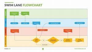 Swim Lane Flowchart