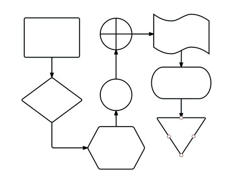 excel flowchart template guide lucidchart