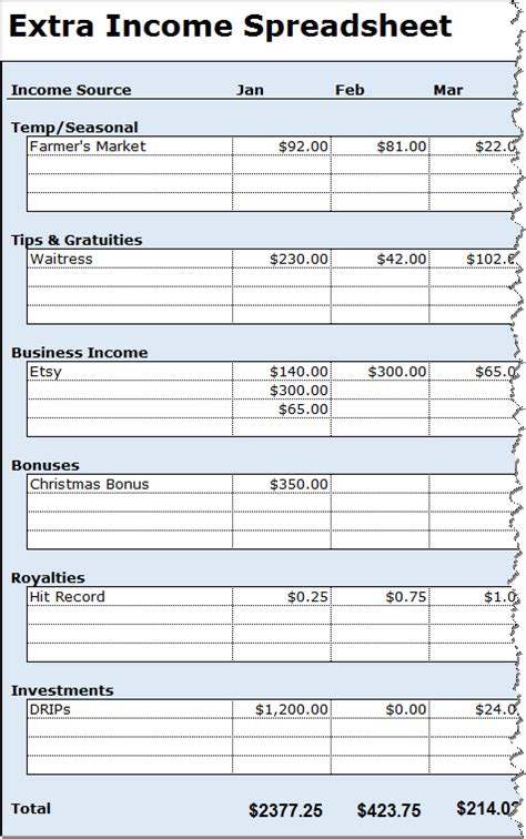 printables self employed income worksheet ronleyba