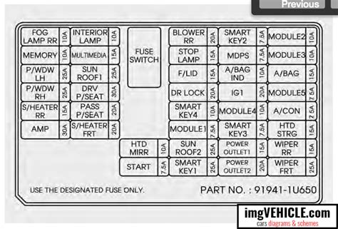 Kium Sorento Fuse Diagram by Kia Sorento Ii Fuse Box Diagrams Schemes Imgvehicle