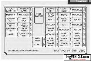 Kia Sorento Ii Fuse Box Diagrams  U0026 Schemes