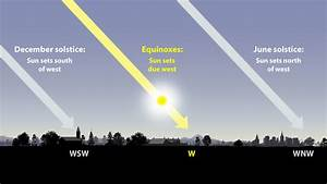 The 2014 Autumnal Equinox Arrives