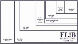 Common Bath Rug Sizes Taraba Home Review
