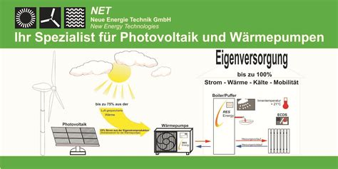 Heizen Mit Pflanzenoel by W 228 Rmepumpen Zum Heizen Und K 252 Hlen Net Neue Energie Technik