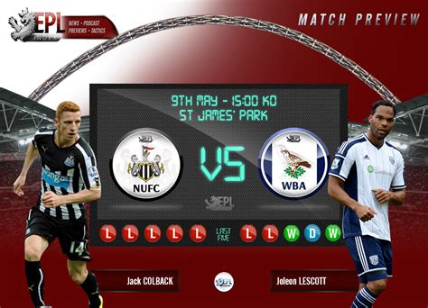 Newcastle United - EPL Index: Unofficial English Premier ...