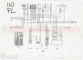 tao tao 125 atv wiring diagram tao image wiring similiar tao tao wiring diagram keywords on tao tao 125 atv wiring diagram