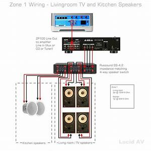6 Channel Amp Wiring Diagram Bose Subwoofer Wiring Diagram