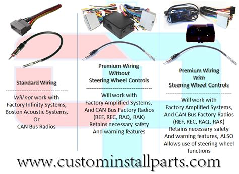 2005 Chrysler 300 Aftermarket Wiring Harnes by Dodge Charger 2006 2007 Magnum 2005 2007 Factory