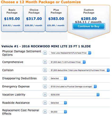 travel trailer insurance cost camper report