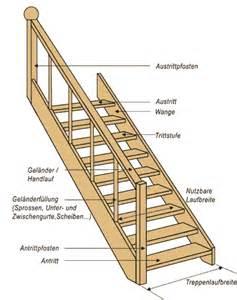 treppen kosten treppenplanung und treppenkonstruktion