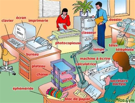 vocabulaire bureau épinglé par larissa tel sur le francais bureaux