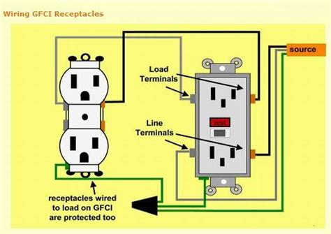 Circuit Breaker Has Power But Outlet Does Not However