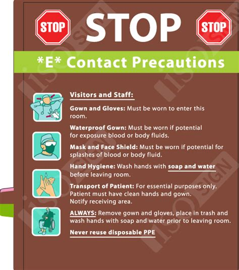 More Isolation Precaution Examples Iso Sign Infection