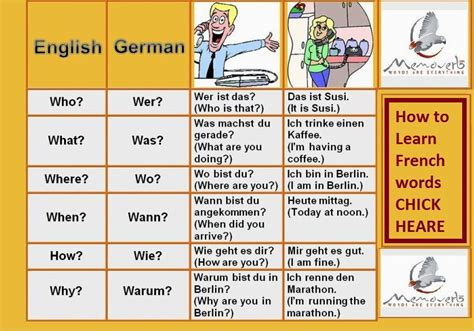 Learn French Language: Best to Start With Basic French Phrases