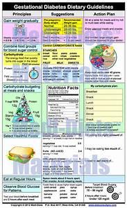Diabetes Sugar Levels Chart Canada All Categories Travellin