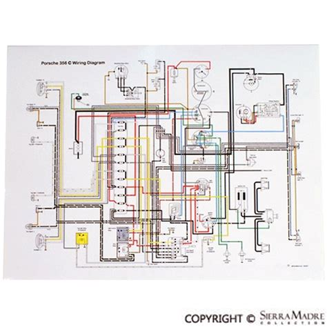 Porsche Parts Full Color Wiring Diagrams