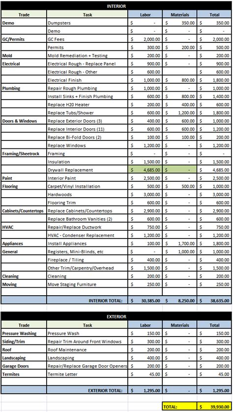 Home Renovation Budget Excel Template home remodel budget