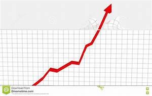 Increasing Graph Breaking Through Ceiling Stock ...