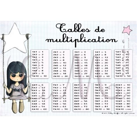 tables de multiplication mathilde lilly muffin