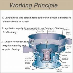 Ceramic slurry vibration filter sieve for Solid-liquid ...