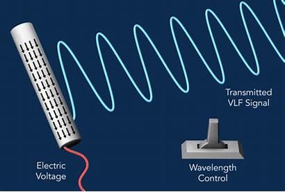 Waves Antenna Radio Slac Piezoelectric Radiation Vlf