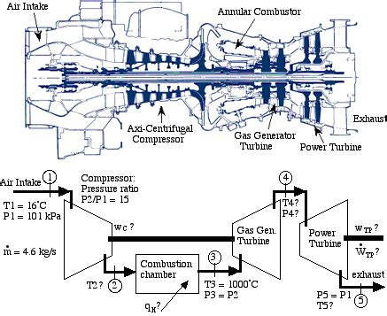 Ge T700 Diagram by Ge T700 Gas Turbine Engine Updated 7 22 2014