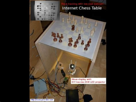 Diy Chess Table Rolls Web-based And Real World Games Into One Diy Maleficent Horns English Subtitles Led Aquarium Lighting Reef Central Wooden Drawer Organizer Horizontal Guitar Wall Mount Gift Ideas For Fiance Male Wood Craft Kits Decorating A Screened Porch Christmas Card Holder