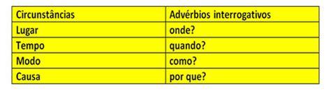 adverbios alunos