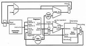 Organization Of Computer Systems  Processor  U0026 Datapath