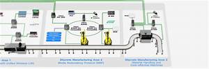 Interactive Architecture Maps For Manufacturing
