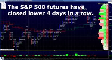 S&p 500 Futures Trading Outlook For June 7, 2017