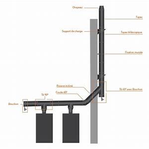 Conduit Cheminée Double Paroi : t 45 conduit fum e double paroi noir anthracite ~ Melissatoandfro.com Idées de Décoration