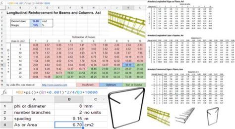 rebar reinforcement spreadsheet rebar takeoff template