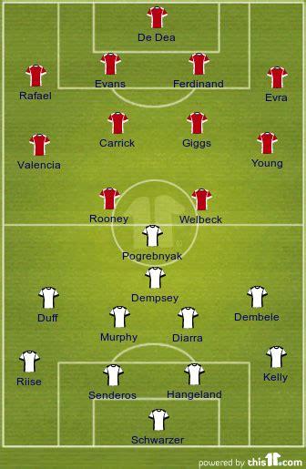 Man Utd vs Fulham: Team News, Likely Line-ups & Predicted ...