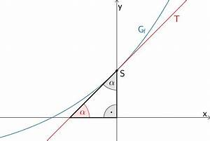 Dreieck Schenkel Berechnen : aufgabe 2b analysis 1 mathematik abitur bayern 2017 a l sung mathelike ~ Themetempest.com Abrechnung