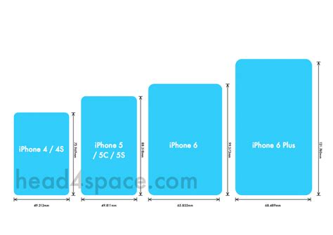iphone 6 screen size iphone 4 5 6 and iphone 6 plus screen dimensions