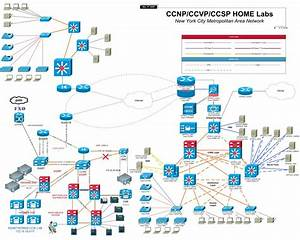 17 Awesome Network Diagram Examples For You