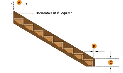 deckscom stair calculator image gallery stair stringers