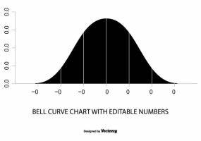 draw a normal distribution curve online dating