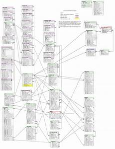 Microsoft Sql Entity Relationship Diagram