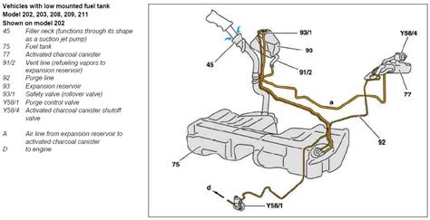 2004 Ford F150 Fuel Tank Diagram by I A 200 Mercedes C230 Kompressor For Some