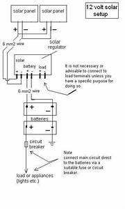 Solar    240v Battery Charging