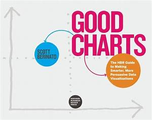 Good Charts  The Hbr Guide To Making Smarter  More