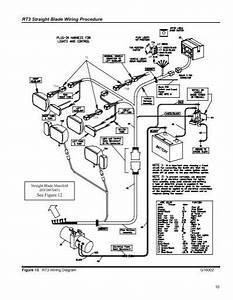 Boss Rt3 Wiring Diagram F250  Boss Rt3 Wiring Diagram Mwb