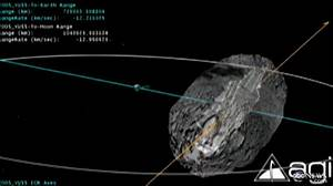 Asteroid 2011 AG5 could hit the Earth in February 2040 ...